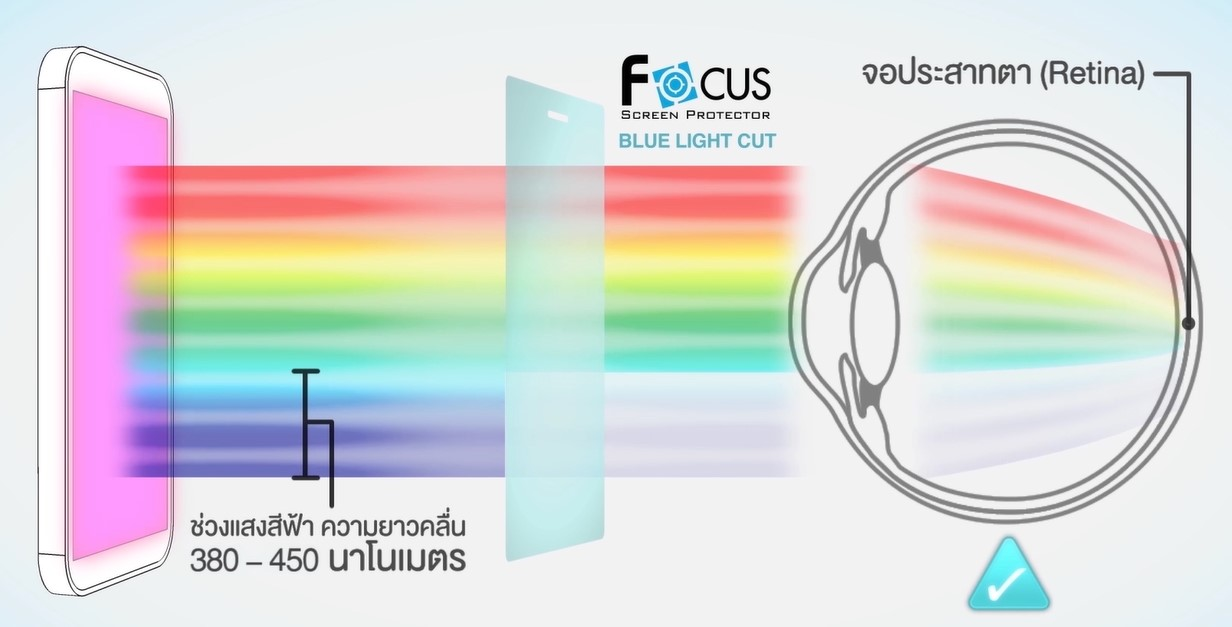 Focus-Blue-light-cut