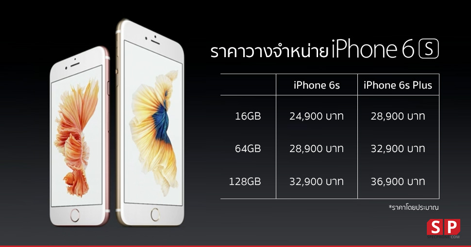 SP - iPhone 6s price