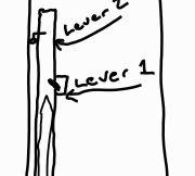 ภาพวาดแสดงตำแหน่งของ Lever 2 และ Lever 1