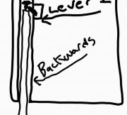 ภาพวาดแสดงหลักการทำงานของ Lever 1