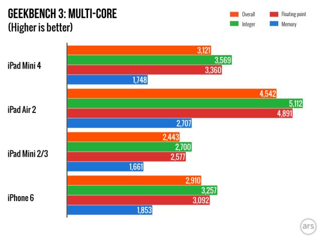 Multicore-test.jpg