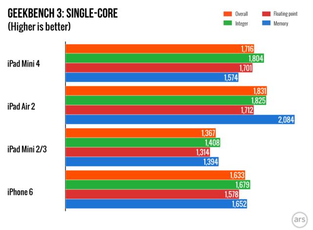 Single-core-test.jpg