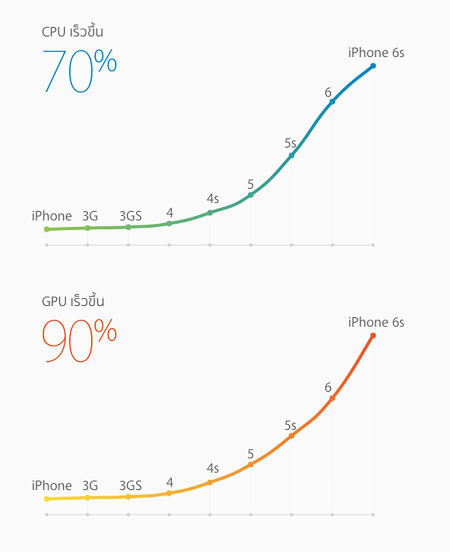 iPhone-6s-SpecPhone-005