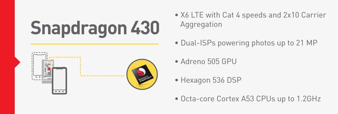 nexus2cee_snapdragon_430_features