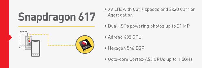 nexus2cee_snapdragon_617_features