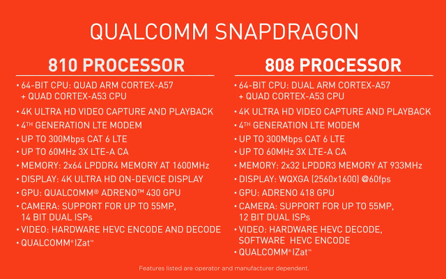 Nexus 2Hardware-prowess