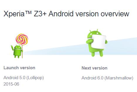 Sony Xperia Z3 Plus, Z4 Tablet และอีกหลายรุ่นจะไม่ได้รับการอัพเดต Android 5.1.1 (แต่ข้ามไป 6.0 เลย)