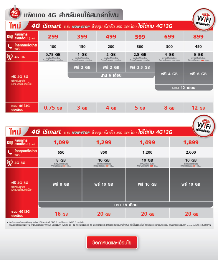 Table-4G-iSmart-101515