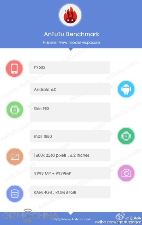 Trip-through-the-AnTuTu-benchmark-test-reveals-specs-for-Huawei-P9-Max