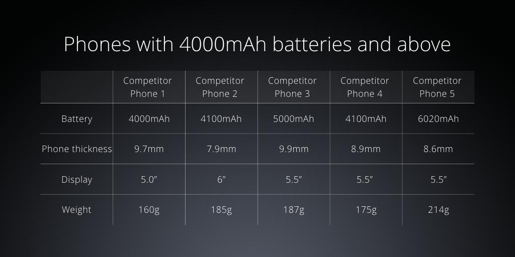 Xiaomi-Redmi-Note-3-SpecPhone-00002