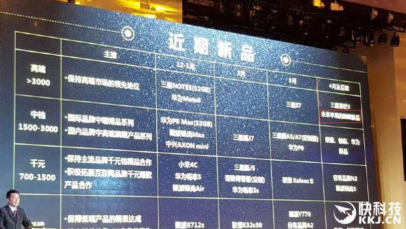 แผน Roadmap ของ China Mobile เผย iPhone 7c จะเปิดตัวในเดือนเมษายนปีหน้า