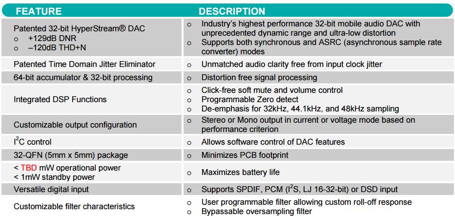 Dedicated-ESS-audio-chip