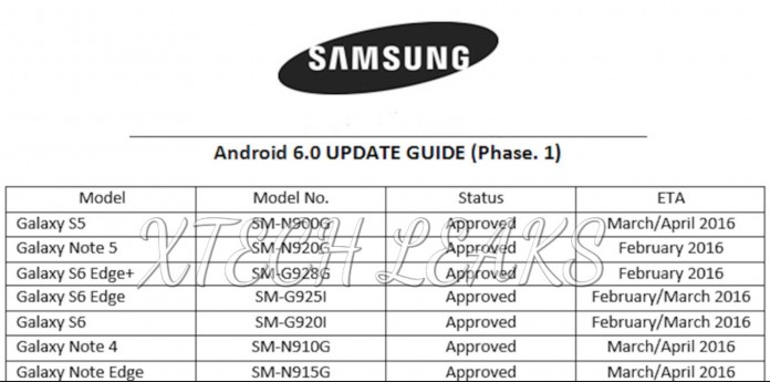 android 6 0 marshmallow roadmap for samsung smartphones leaks again 499374 2