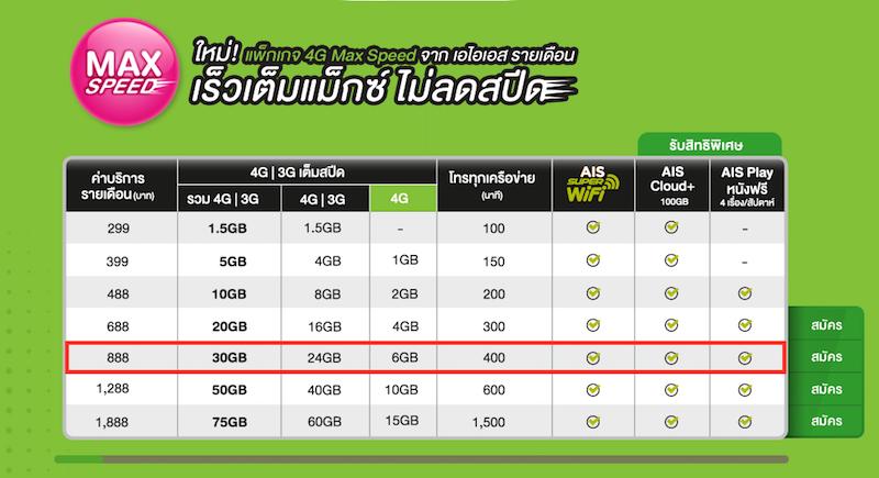 AIS-Samsung-Galaxy-S7-5000-baht