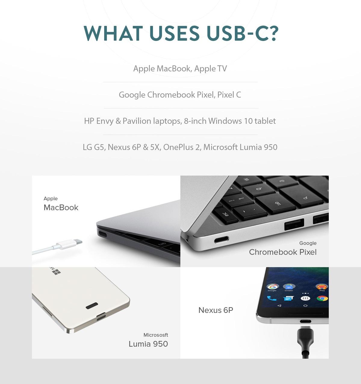 ทำความรู้จักกับ USB-C ในแบบสั้น ๆ กับมาตรฐานพอร์ตใหม่ในอนาคต