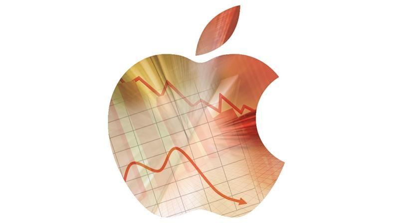 Apple หุ้นร่วงและสูญเสียรายได้ 40 ล้านดอลลาร์ แต่ยังคงเป็นบริษัทที่มีมูลค่าสูงที่สุด !!