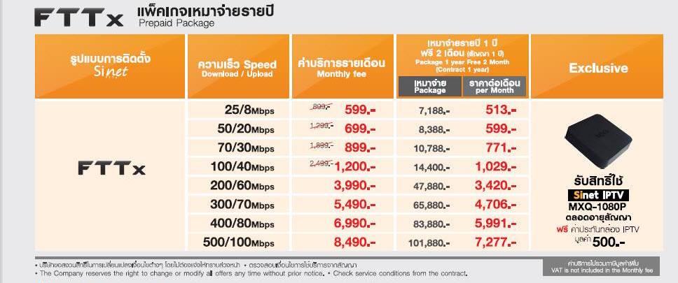 Sinet-FTTx-Promotion-100Mbps-SpecPhone-002