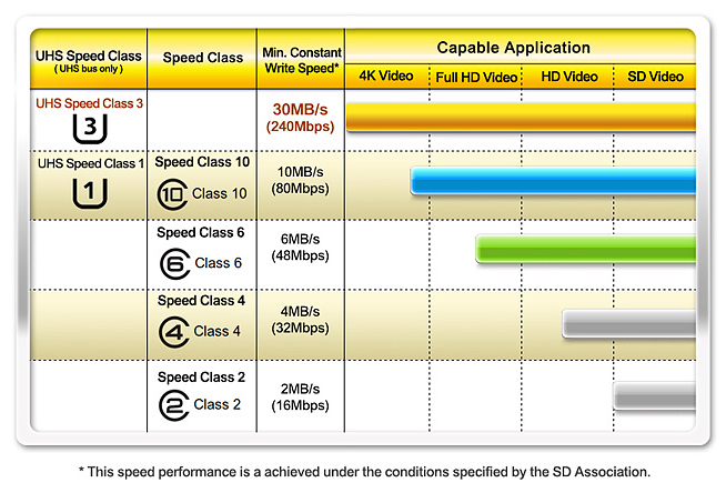 adata specification
