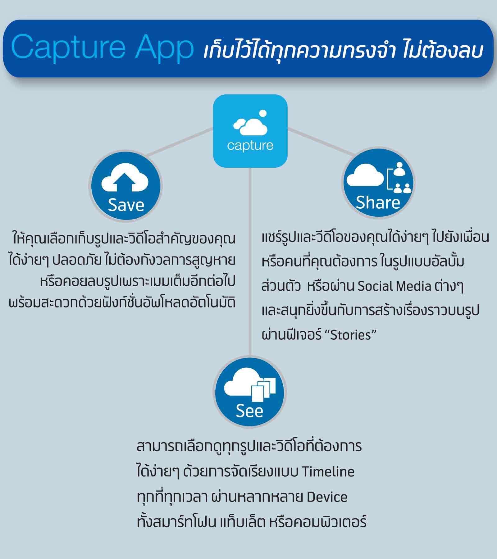 dtac-Capture-App-01