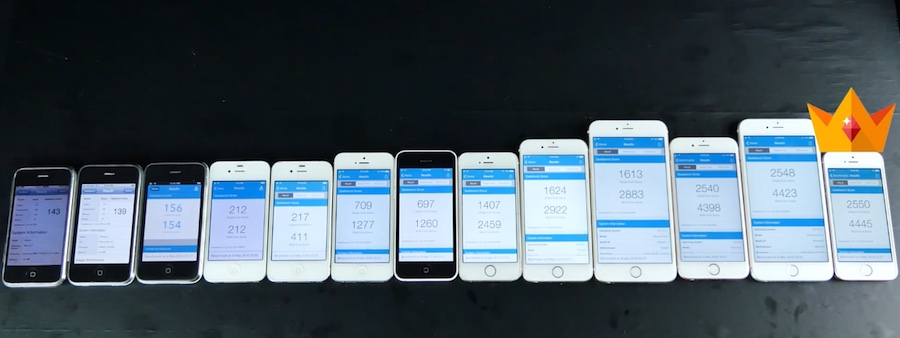 iPhone-Speed-Test-Comparison-00004