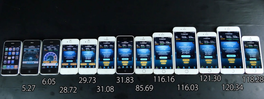 iPhone-Speed-Test-Comparison-00005
