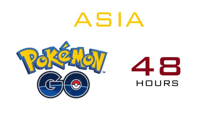 5 เหตุผลที่ Pokemon Go น่าจะเปิดให้เล่นในประเทศไทย (โซนเอเชีย) ได้ภายใน 48 ชั่วโมง!!