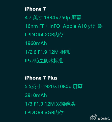 iphone-7-rumors-specs-iphone-7-plus-leak
