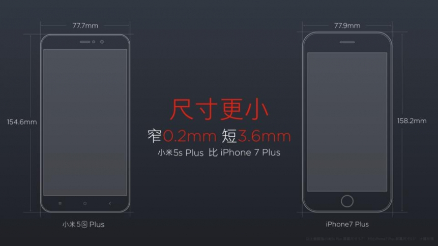 Launch-Xiaomi-Mi5s-Plus-SpecPhone-00012