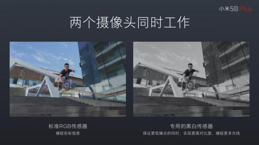 Launch-Xiaomi-Mi5s-Plus-SpecPhone-00015
