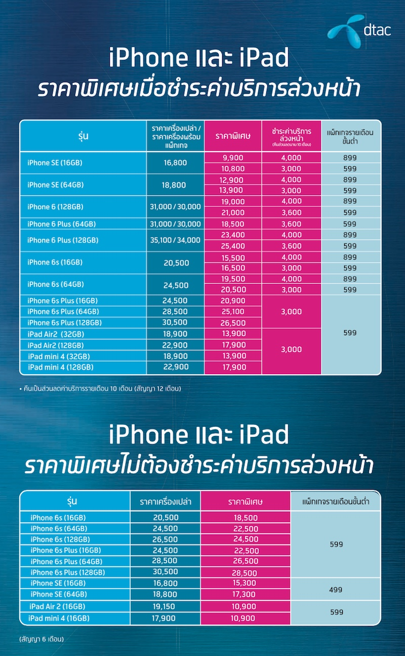 dtac-iPhone-Promotion-TME-2016-SpecPhone