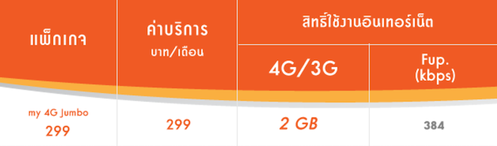dtac-TrueMove-H-AIS-Post-Paid-299-Baht-Package-SpecPhone-00002