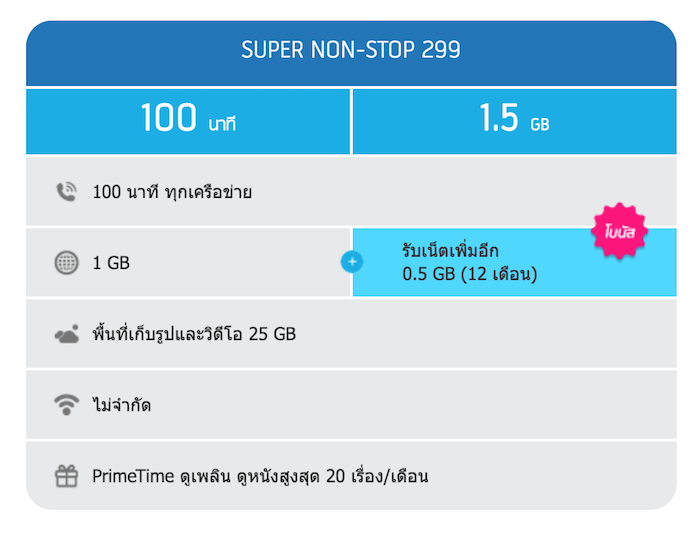 dtac-TrueMove-H-AIS-Post-Paid-299-Baht-Package-SpecPhone-00003