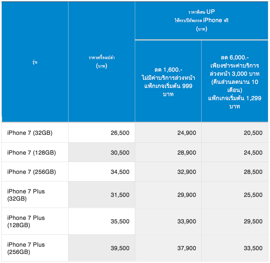 dtac-iPhone-7-and-iPhone-7-Plus-UP-Promotion-002