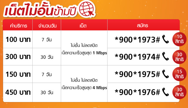 TrueMove-H-add-on-prepaid-ney-year-promotion-003
