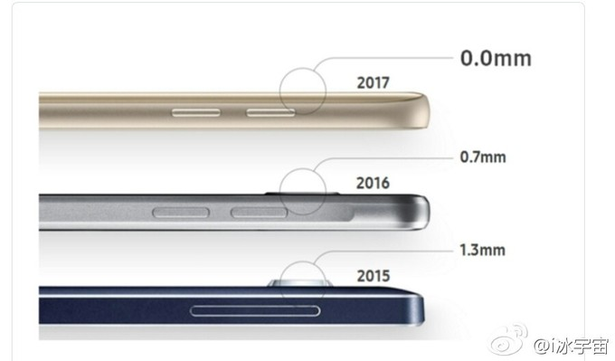 ราบเรียบ !! กล้องหลัง Samsung Galaxy S8 จะไม่นูนแล้ว พร้อมเทียบรุ่นเก่า!!