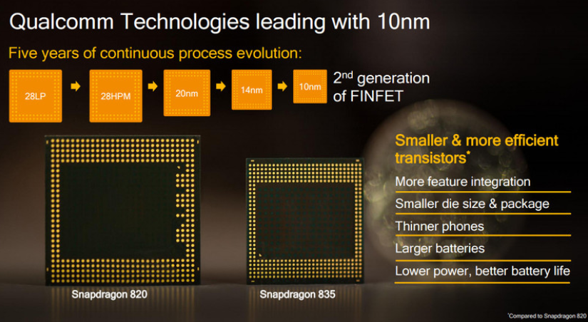 More-information-about-the-Snapdragon-835-chipset-is-unveiled-at-CES.jpg-3