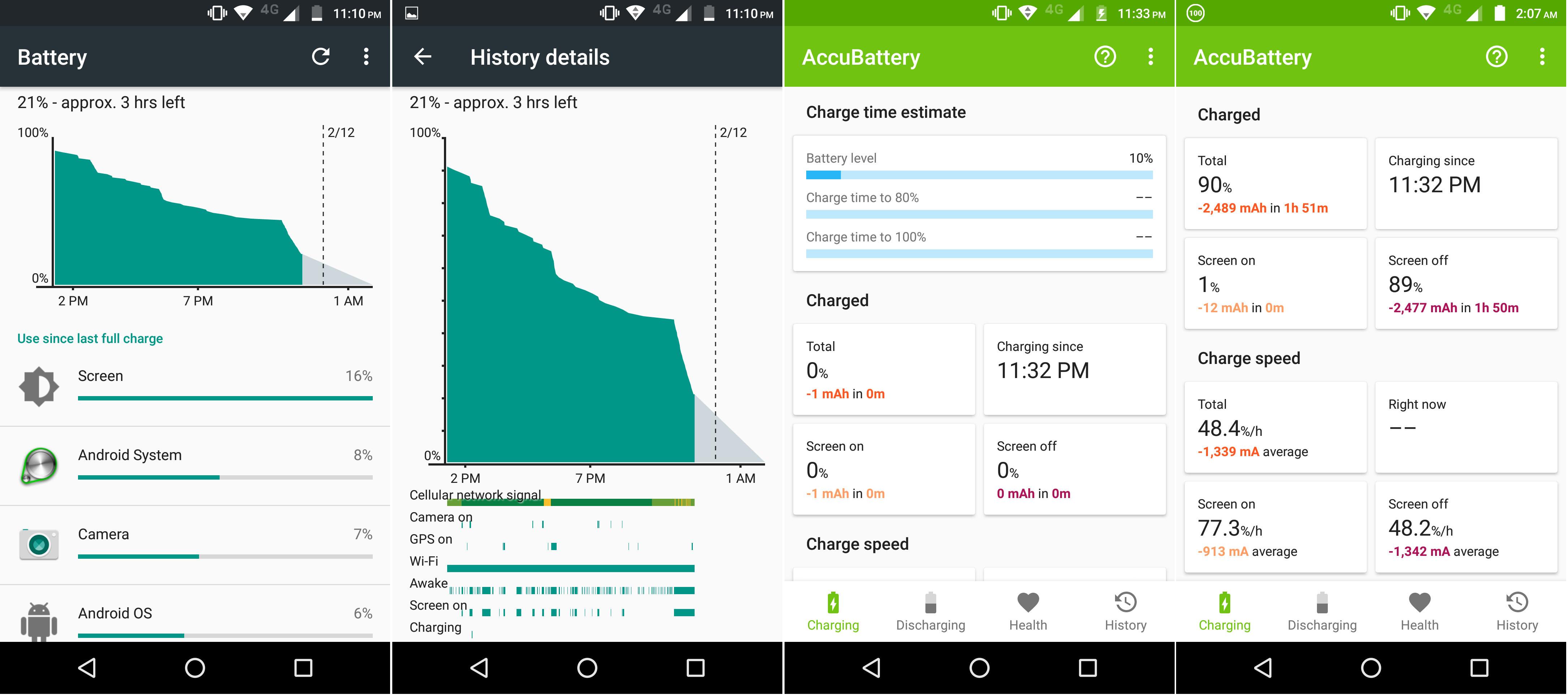 [Review] Moto M สัมผัสประสบการณ์แบบ Pure Google ในวันที่ Motorola รวมตัวกับ Lenovo
