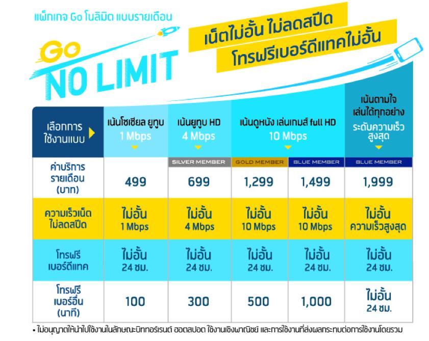 dtac-Go-NO-LIMIT-SpecPhone