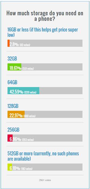 storage-poll-r2