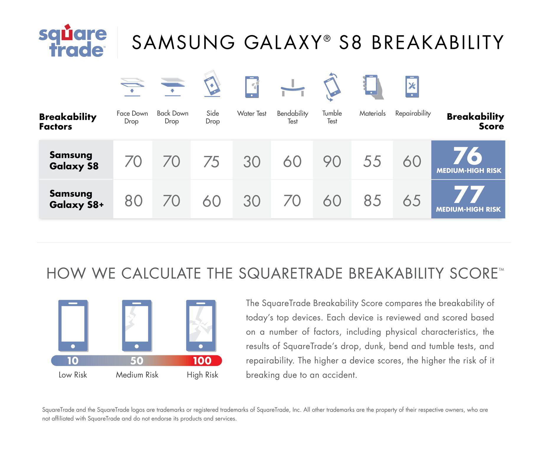 Repairability-scores (1)