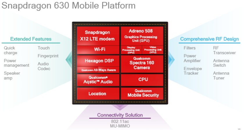 Qualcomm-Snapdragon-630-platform-840x448
