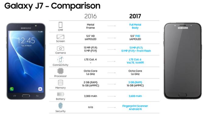 Samsung-Galaxy-J7-2017