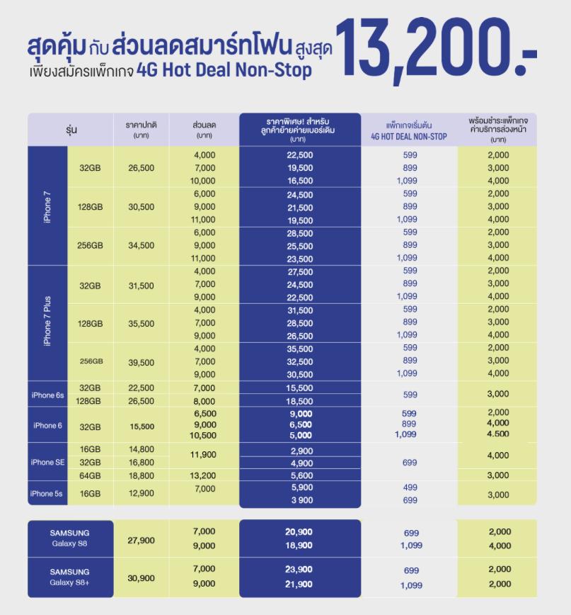 AIS-MNP-4-Choice-Promotion-00005