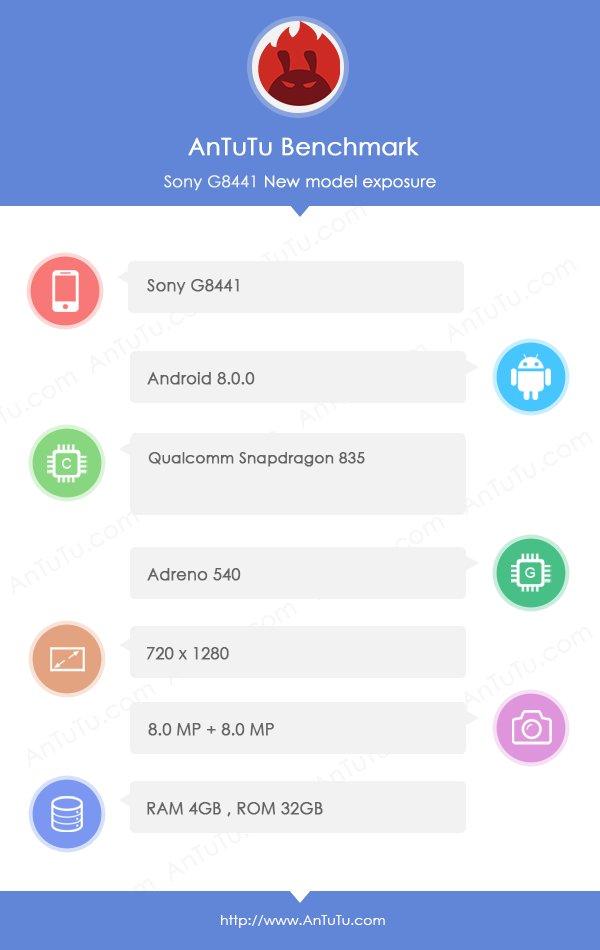 Sony-G8841