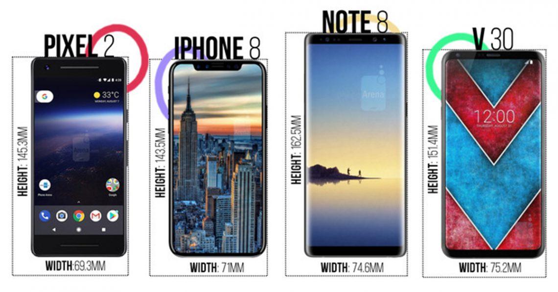 เปรียบเทียบขนาดของ Google Pixel 2 , iPhone 8 , Galaxy Note 8 และ LG V30