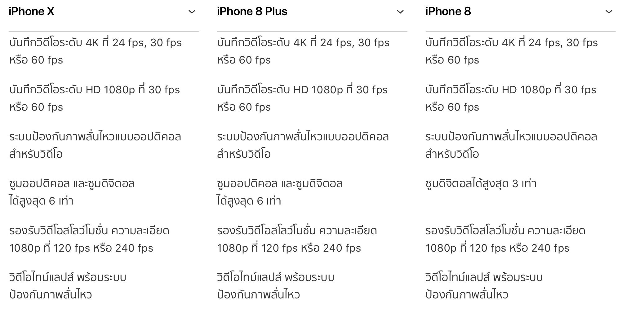 Compare-iPhone-X-iPhone-8-and-iPhone-8-Plus-00006