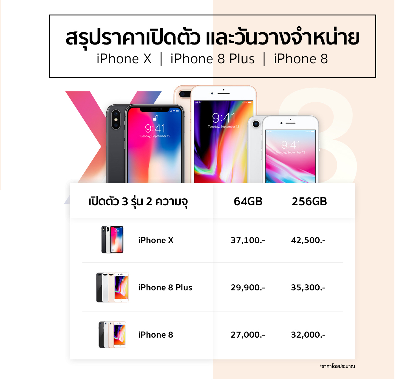 SP-FB Post_iPhone_thumb-Price