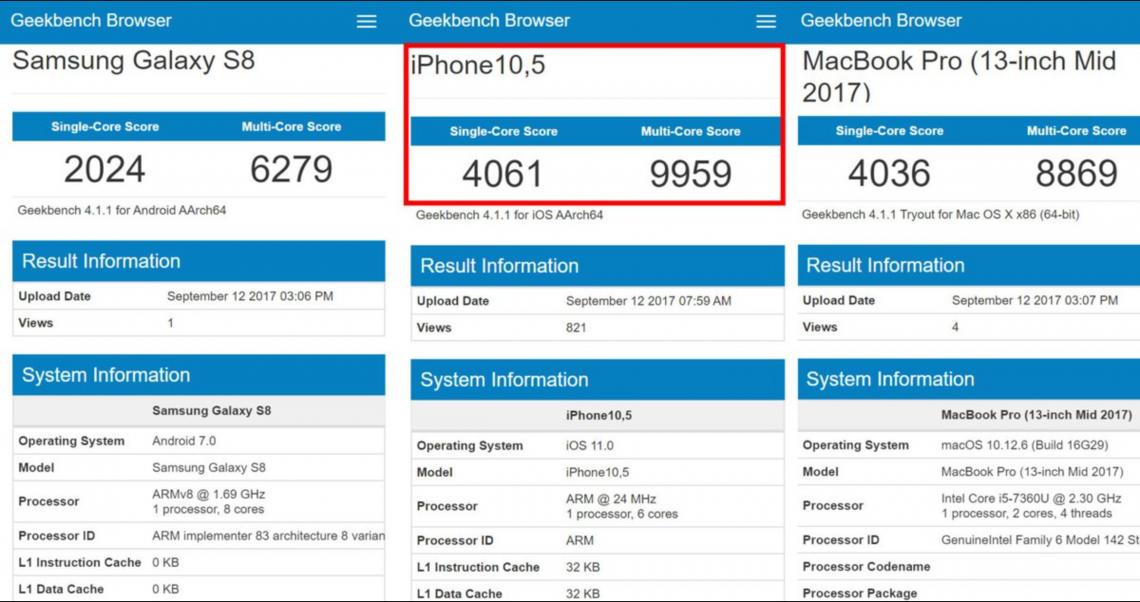 ชิป Apple A11 บน iPhone 8 เร็วกว่า Macbook Pro ที่ใช้ Intel Core i5-7360U เสียอีก