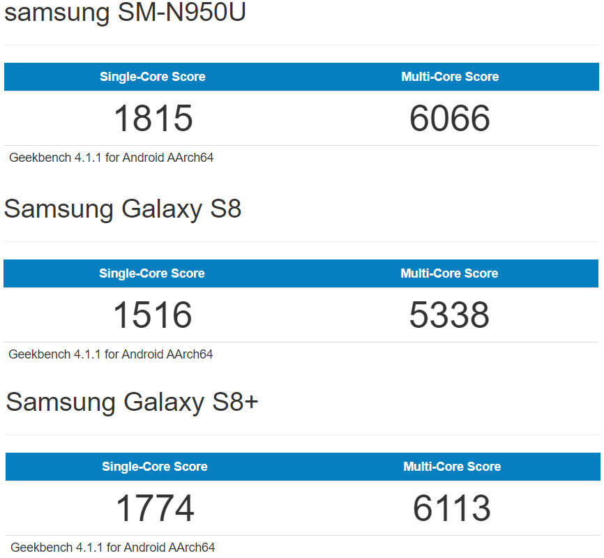 galaxy-s8-s8-note-8-geekbench