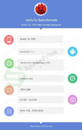 Nokia-2-specs